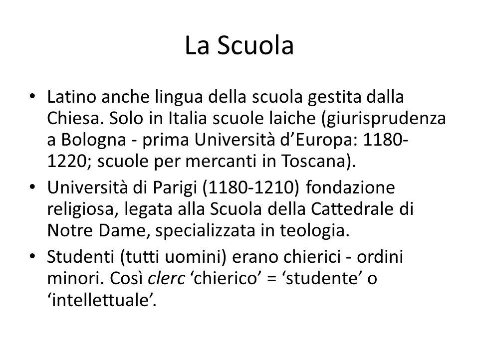 La Scuola Latino anche lingua della scuola gestita dalla Chiesa. Solo in Italia scuole laiche (giurisprudenza a Bologna - prima Università d'Europa: 1