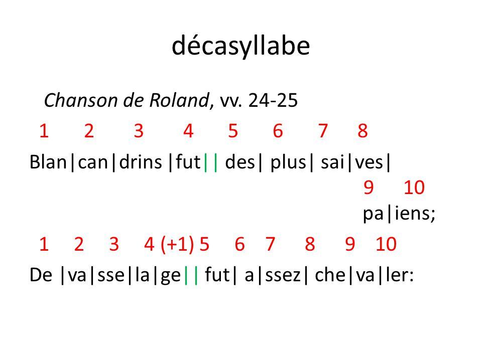 décasyllabe Chanson de Roland, vv. 24-25 1 2 3 4 5 6 7 8 Blan|can|drins |fut|| des| plus| sai|ves| 9 10 pa|iens; 1 2 3 4 (+1) 5 6 7 8 9 10 De |va|sse|