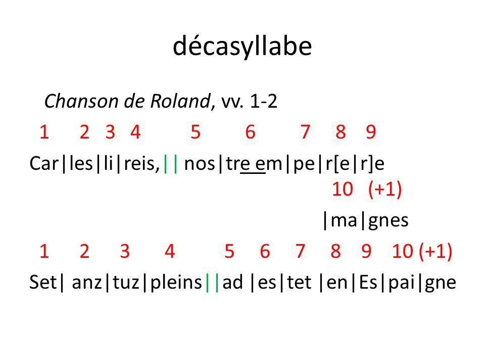 décasyllabe Chanson de Roland, vv. 1-2 1 2 3 4 5 6 7 8 9 Car|les|li|reis,|| nos|tre em|pe|r[e|r]e 10 (+1) |ma|gnes 1 2 3 4 5 6 7 8 9 10 (+1) Set| anz|