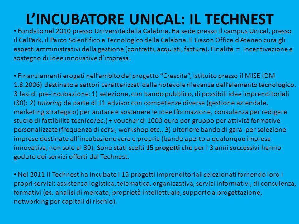 L'INCUBATORE UNICAL: IL TECHNEST Fondato nel 2010 presso Università della Calabria. Ha sede presso il campus Unical, presso il CalPark, il Parco Scien