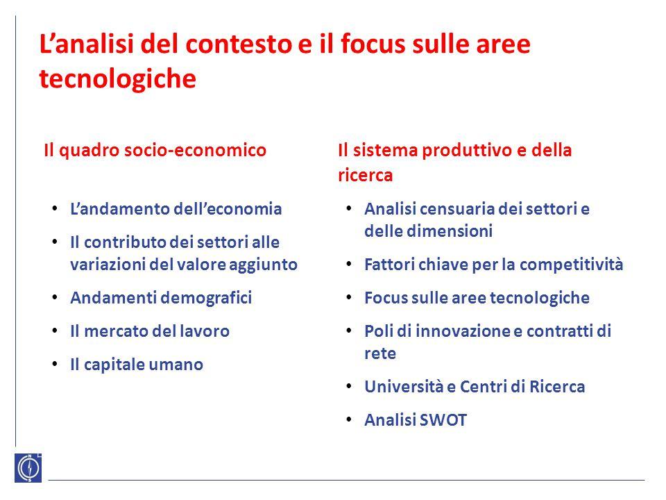 L'analisi del contesto e il focus sulle aree tecnologiche Il quadro socio-economicoIl sistema produttivo e della ricerca L'andamento dell'economia Il