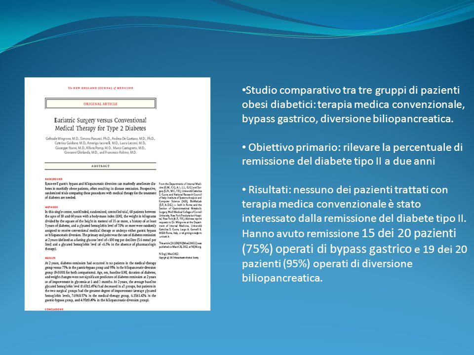 Studio comparativo tra tre gruppi di pazienti obesi diabetici: terapia medica convenzionale, bypass gastrico, diversione biliopancreatica. Obiettivo p