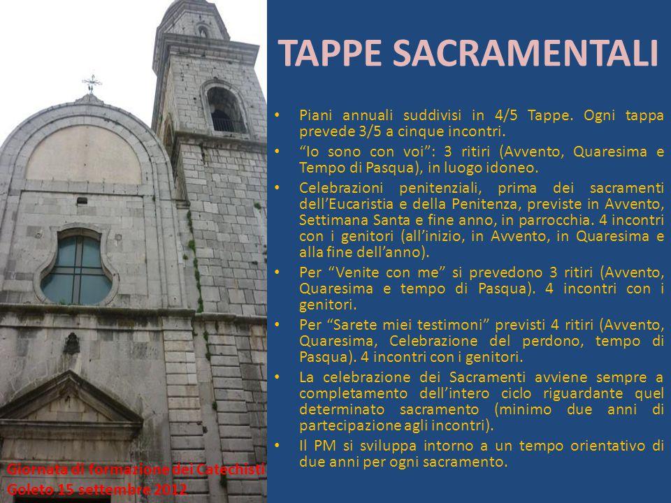 SUSSIDIAZIONE. Giornata di formazione dei Catechisti Goleto 15 settembre 2012
