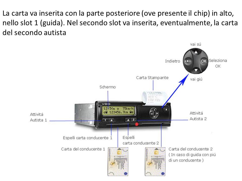 La carta va inserita con la parte posteriore (ove presente il chip) in alto, nello slot 1 (guida). Nel secondo slot va inserita, eventualmente, la car