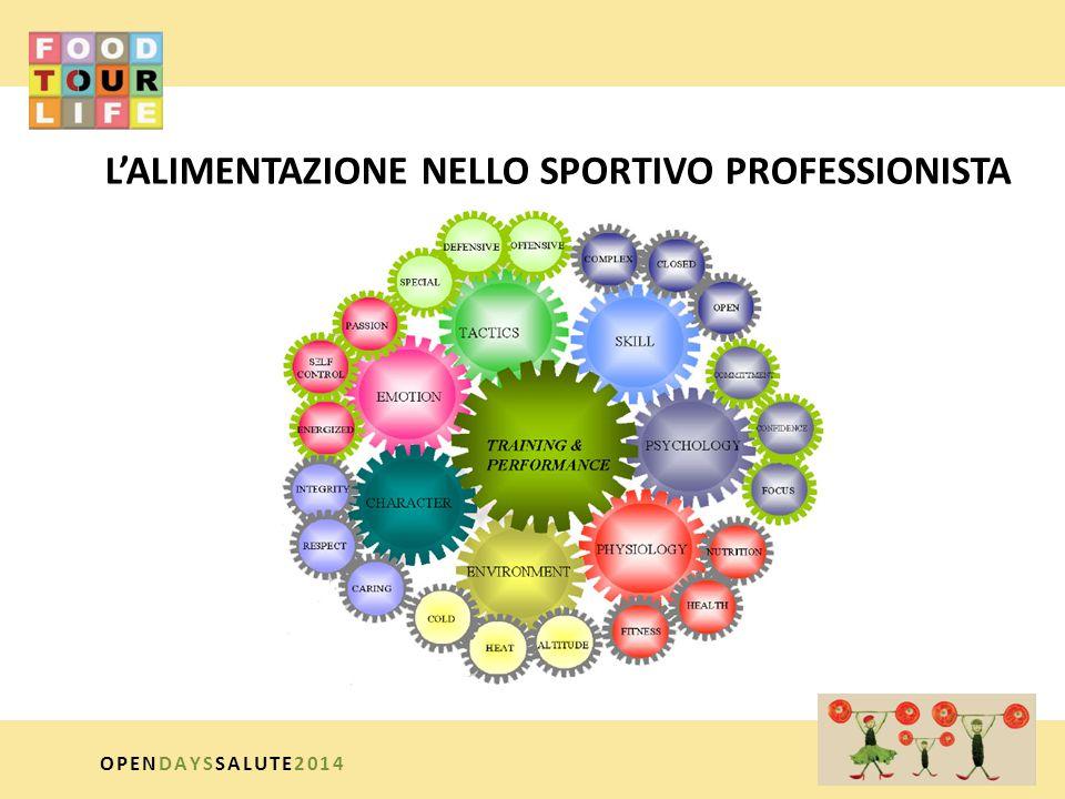 SINTESI DI GLICOGENO EFFETTO TEMPO E IG Ivy JL et al.