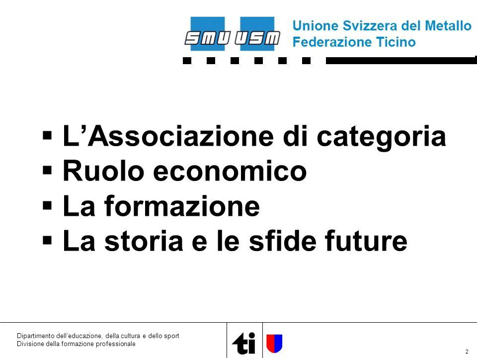 2 Divisione della formazione professionale  L'Associazione di categoria  Ruolo economico  La formazione  La storia e le sfide future