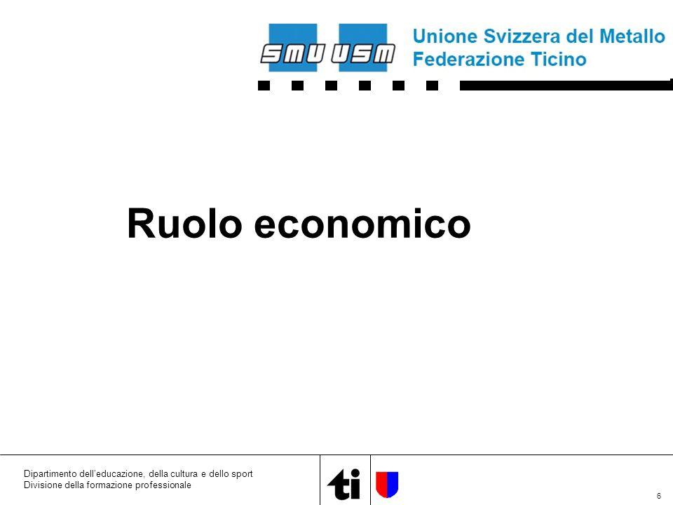 6 Dipartimento dell'educazione, della cultura e dello sport Divisione della formazione professionale Ruolo economico