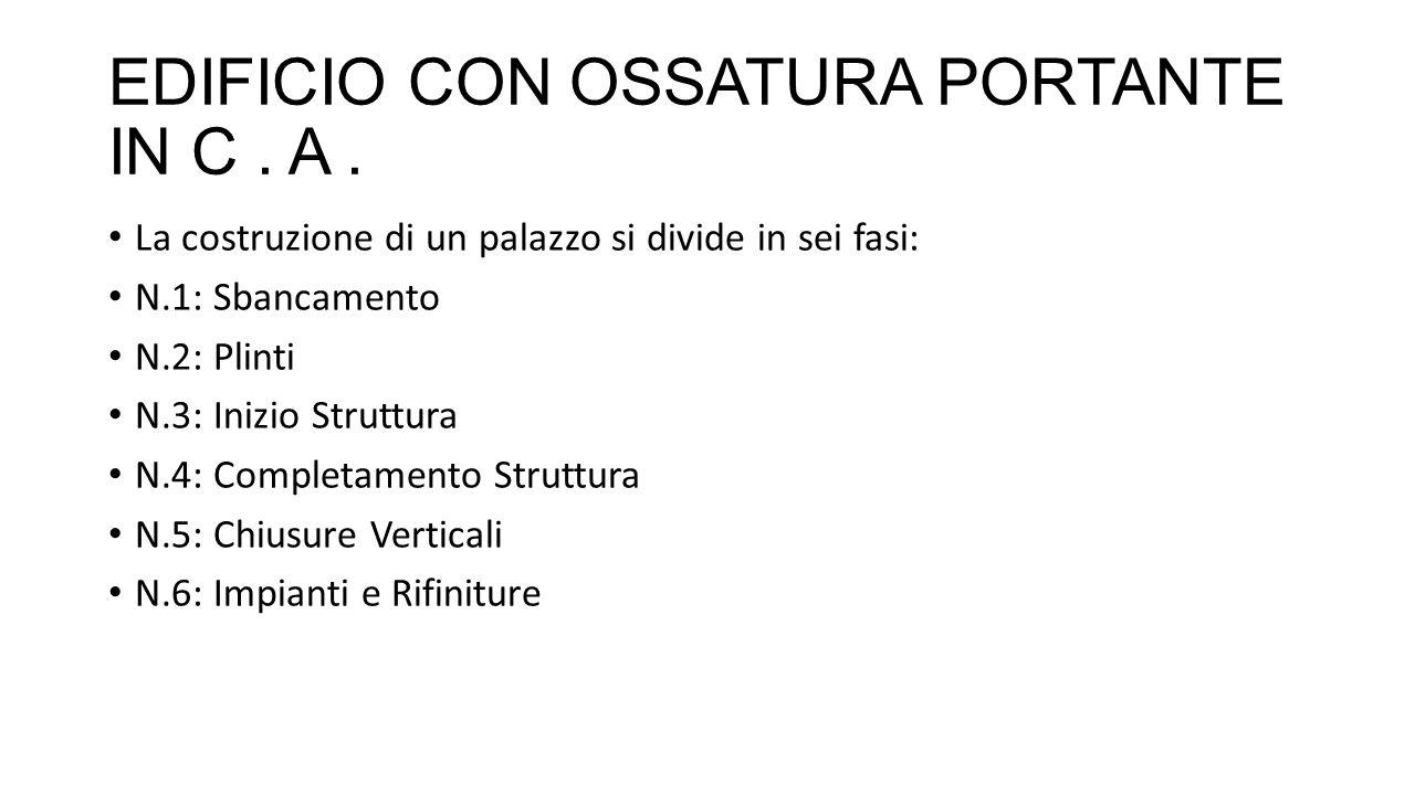 EDIFICIO CON OSSATURA PORTANTE IN C.A.
