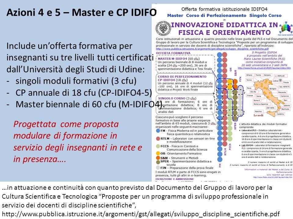 Azioni 4 e 5 – Master e CP IDIFO Include un'offerta formativa per insegnanti su tre livelli tutti certificati dall'Università degli Studi di Udine: -s
