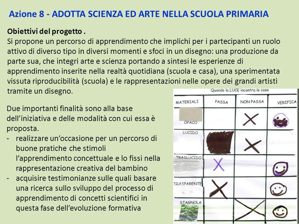 Azione 8 - ADOTTA SCIENZA ED ARTE NELLA SCUOLA PRIMARIA Obiettivi del progetto. Si propone un percorso di apprendimento che implichi per i partecipant