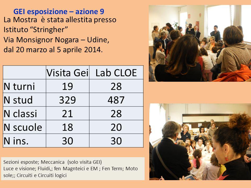 """GEI esposizione – azione 9 La Mostra è stata allestita presso Istituto """"Stringher"""" Via Monsignor Nogara – Udine, dal 20 marzo al 5 aprile 2014. Visita"""