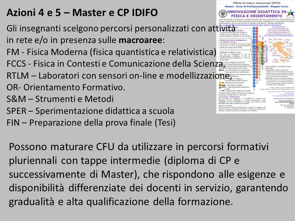 Azioni 4 e 5 – Master e CP IDIFO Include un'offerta formativa per insegnanti su tre livelli tutti certificati dall'Università degli Studi di Udine: -singoli moduli formativi (3 cfu) -CP annuale di 18 cfu (CP-IDIFO4-5) -Master biennale di 60 cfu (M-IDIFO4).