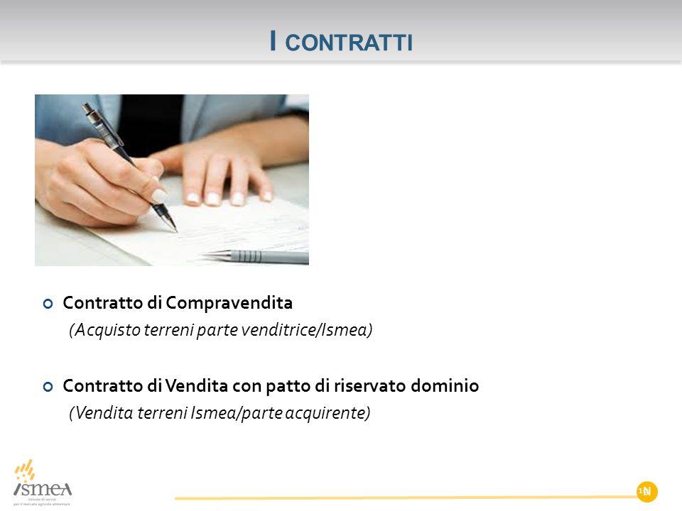 I CONTRATTI Contratto di Compravendita (Acquisto terreni parte venditrice/Ismea) Contratto di Vendita con patto di riservato dominio (Vendita terreni