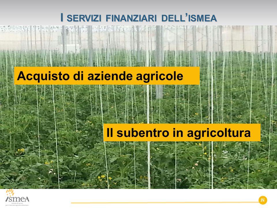 Acquisto di aziende agricole a favore di giovani al primo insediamento I SERVIZI FINANZIARI DELL ' ISMEA N 2 Piani di sviluppo in aziende cedute a gio