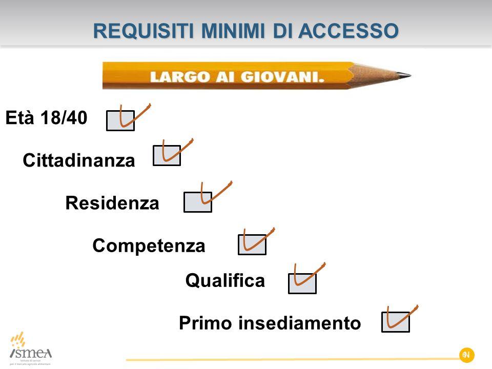 N REQUISITI MINIMI DI ACCESSO 6 Età 18/40 Cittadinanza Residenza Competenza Qualifica Primo insediamento