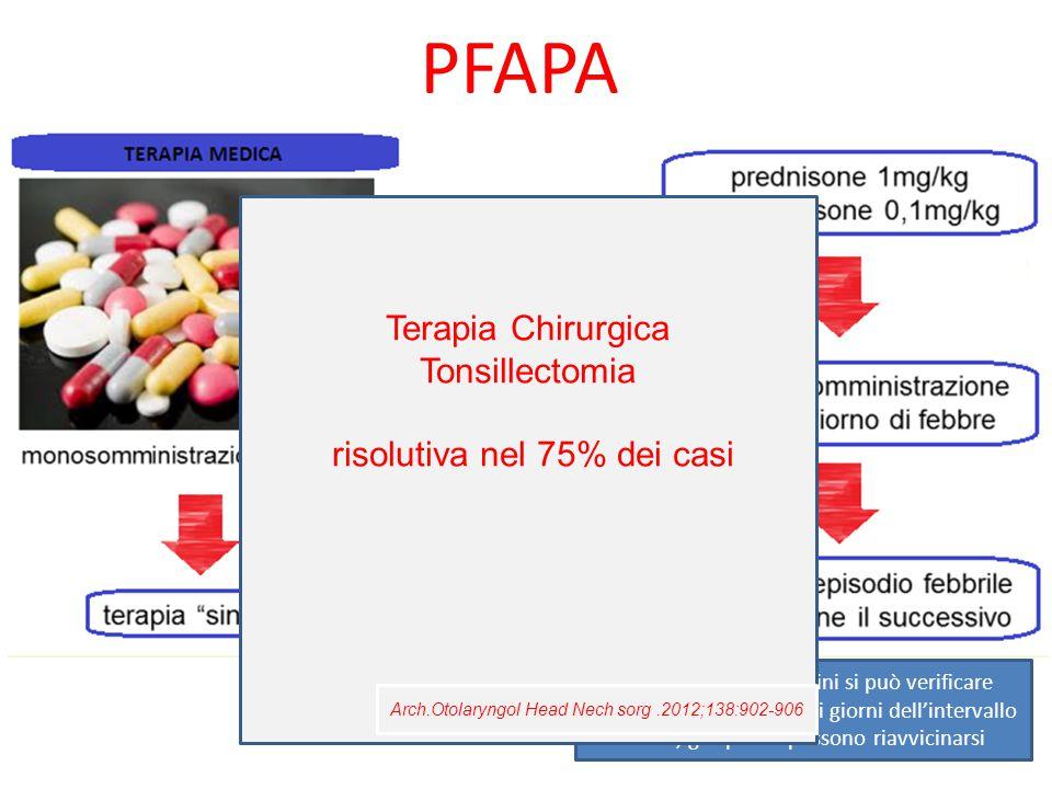 Nel 15-30% dei bambini si può verificare l'accorciamento di alcuni giorni dell'intervallo libero, gli episodi possono riavvicinarsi PFAPA Terapia Chir