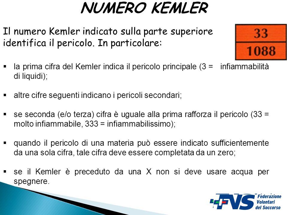 Il numero Kemler indicato sulla parte superiore identifica il pericolo.