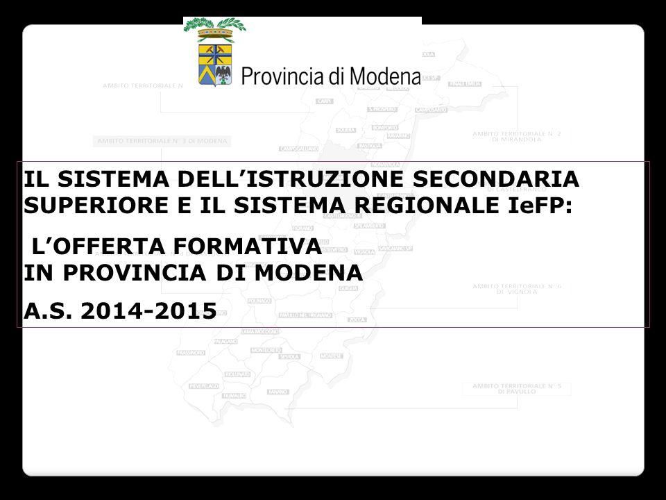 IL SISTEMA DELL'ISTRUZIONE SECONDARIA SUPERIORE E IL SISTEMA REGIONALE IeFP: L'OFFERTA FORMATIVA IN PROVINCIA DI MODENA A.S.