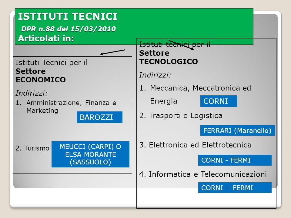 ISTITUTI TECNICI DPR n.88 del 15/03/2010 Articolati in: Istituti Tecnici per il Settore ECONOMICO Indirizzi: 1.Amministrazione, Finanza e Marketing 2.