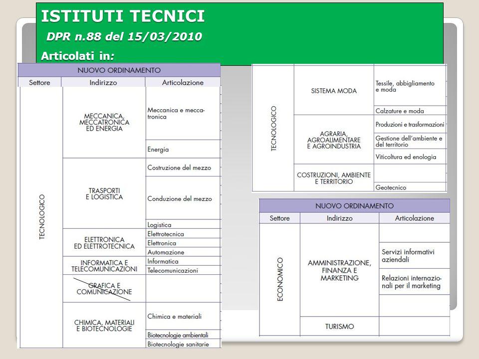 ISTITUTI TECNICI DPR n.88 del 15/03/2010 Articolati in: