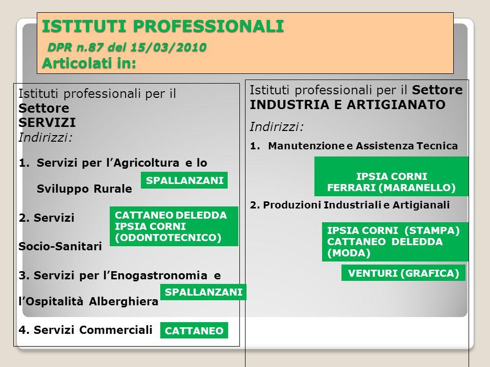 ISTITUTI PROFESSIONALI DPR n.87 del 15/03/2010 Articolati in: Istituti professionali per il Settore SERVIZI Indirizzi: 1.Servizi per l'Agricoltura e lo Sviluppo Rurale 2.