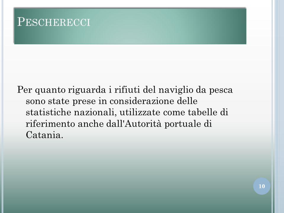 P ESCHERECCI Per quanto riguarda i rifiuti del naviglio da pesca sono state prese in considerazione delle statistiche nazionali, utilizzate come tabelle di riferimento anche dall Autorità portuale di Catania.