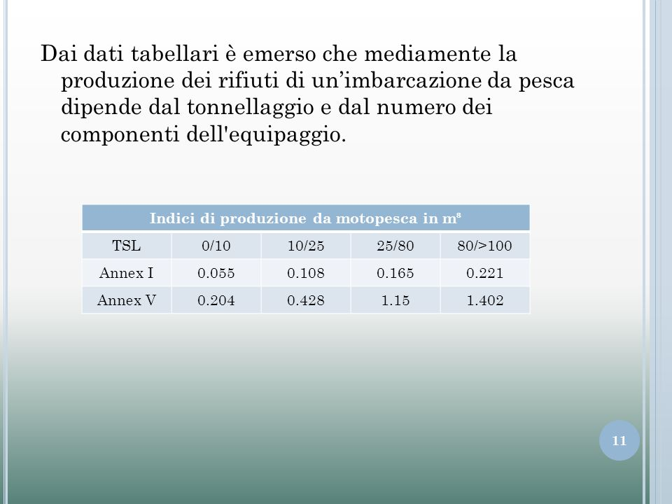 Dai dati tabellari è emerso che mediamente la produzione dei rifiuti di un'imbarcazione da pesca dipende dal tonnellaggio e dal numero dei componenti dell equipaggio.