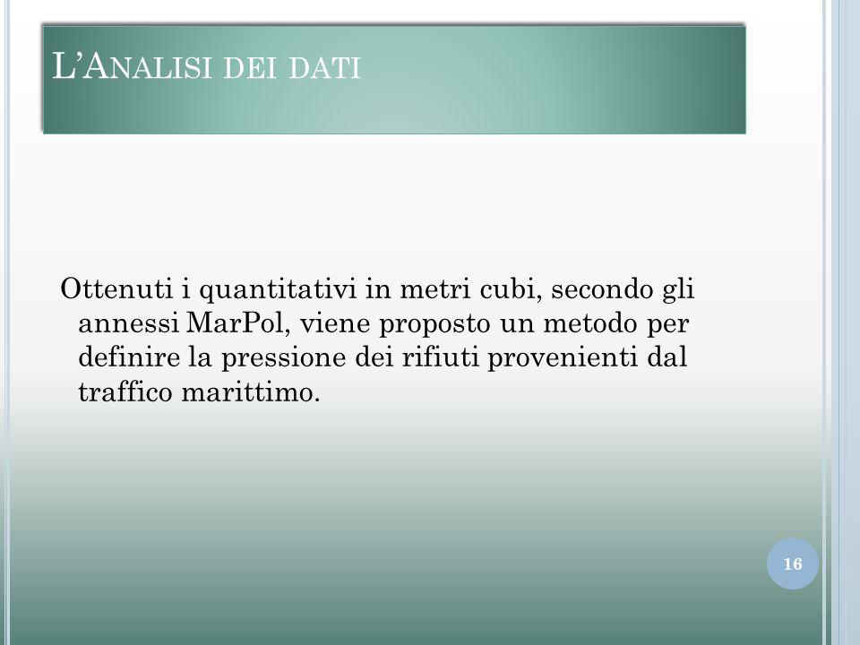 L'A NALISI DEI DATI 16 Ottenuti i quantitativi in metri cubi, secondo gli annessi MarPol, viene proposto un metodo per definire la pressione dei rifiuti provenienti dal traffico marittimo.