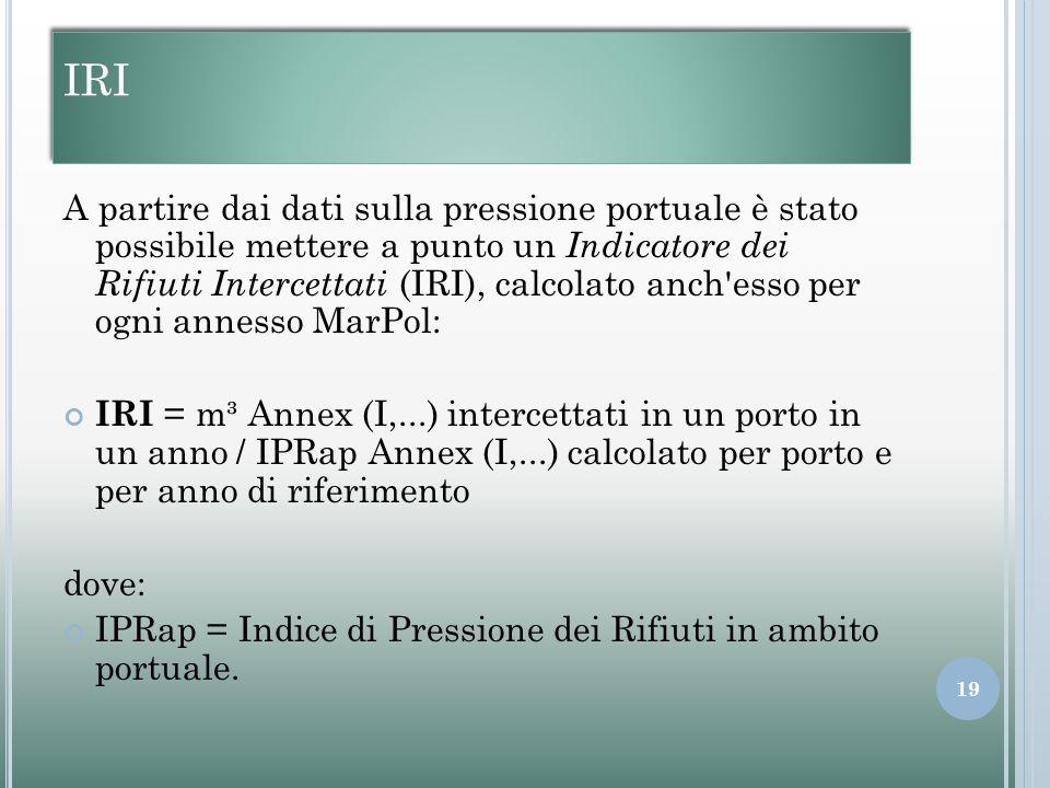 IRI A partire dai dati sulla pressione portuale è stato possibile mettere a punto un Indicatore dei Rifiuti Intercettati (IRI), calcolato anch esso per ogni annesso MarPol: IRI = m³ Annex (I,...) intercettati in un porto in un anno / IPRap Annex (I,...) calcolato per porto e per anno di riferimento dove: IPRap = Indice di Pressione dei Rifiuti in ambito portuale.
