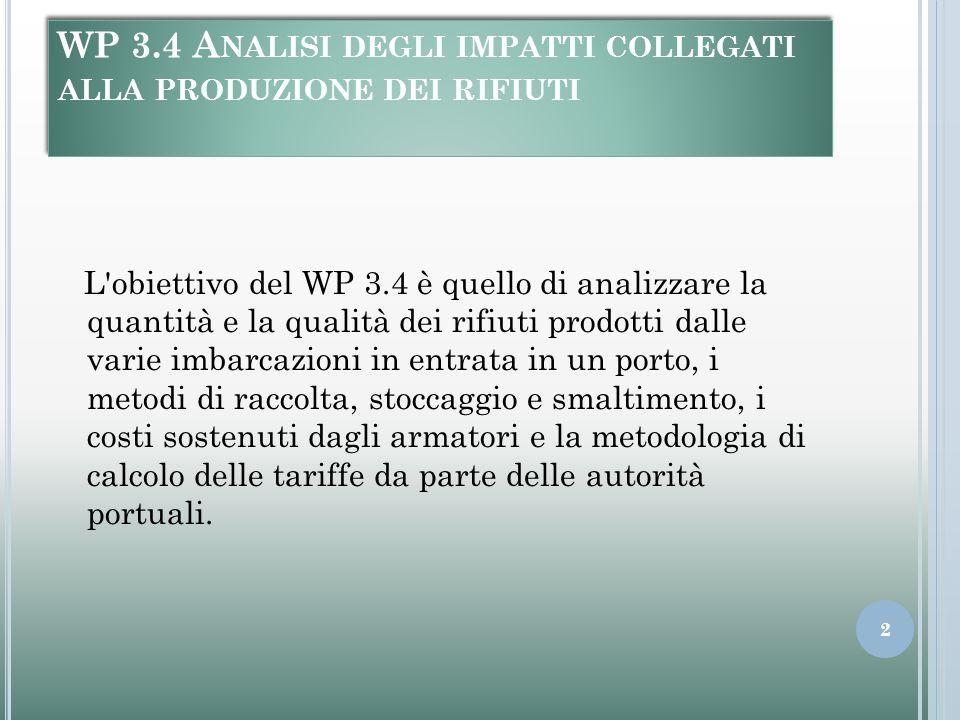 WP 3.4 A NALISI DEGLI IMPATTI COLLEGATI ALLA PRODUZIONE DEI RIFIUTI L'obiettivo del WP 3.4 è quello di analizzare la quantità e la qualità dei rifiuti