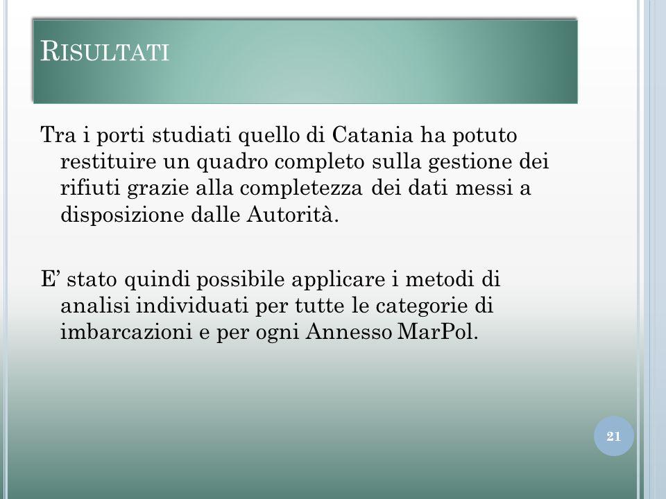 R ISULTATI Tra i porti studiati quello di Catania ha potuto restituire un quadro completo sulla gestione dei rifiuti grazie alla completezza dei dati messi a disposizione dalle Autorità.