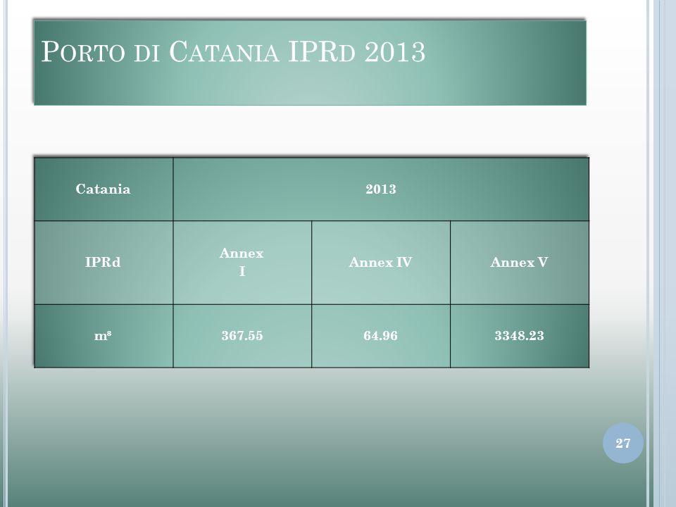 P ORTO DI C ATANIA IPR D 2013 27
