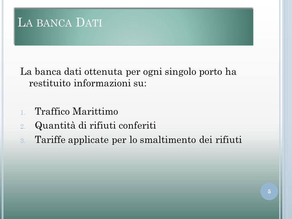 La banca dati ottenuta per ogni singolo porto ha restituito informazioni su: 1. Traffico Marittimo 2. Quantità di rifiuti conferiti 3. Tariffe applica