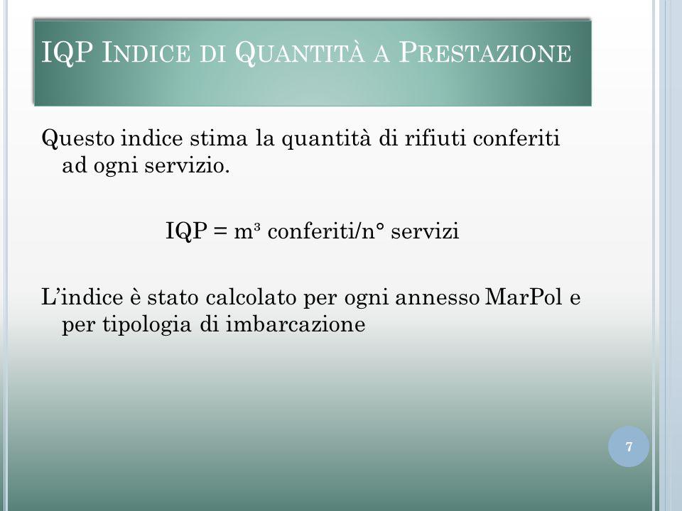 IQP I NDICE DI Q UANTITÀ A P RESTAZIONE 7 Questo indice stima la quantità di rifiuti conferiti ad ogni servizio. IQP = m³ conferiti/n° servizi L'indic