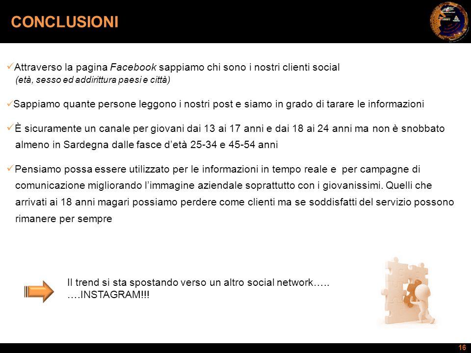 16 CONCLUSIONI Attraverso la pagina Facebook sappiamo chi sono i nostri clienti social (età, sesso ed addirittura paesi e città) Sappiamo quante perso
