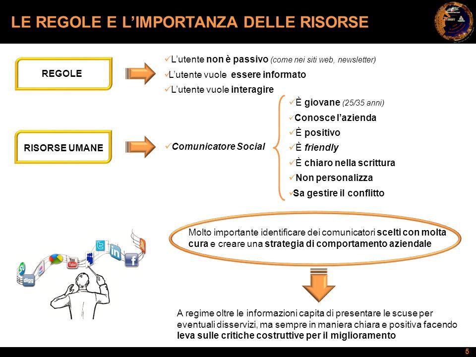 5 LE REGOLE E L'IMPORTANZA DELLE RISORSE REGOLE L'utente non è passivo (come nei siti web, newsletter) L'utente vuole essere informato L'utente vuole