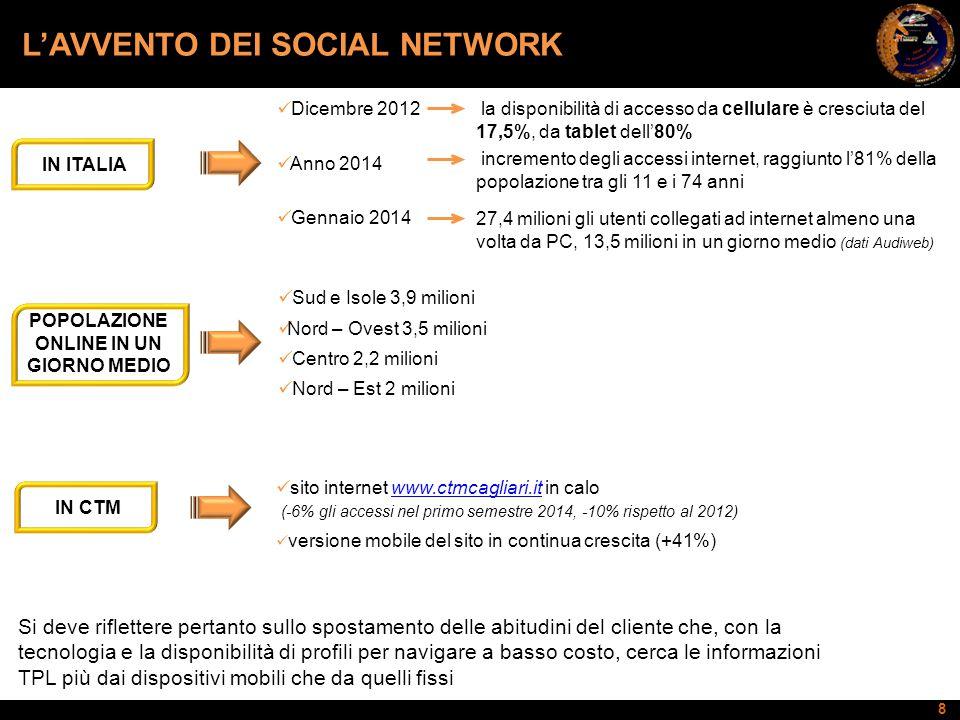 8 L'AVVENTO DEI SOCIAL NETWORK IN ITALIA Dicembre 2012 Anno 2014 Gennaio 2014 la disponibilità di accesso da cellulare è cresciuta del 17,5%, da table