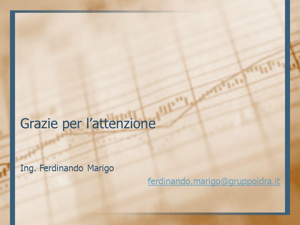 Grazie per l'attenzione Ing. Ferdinando Marigo ferdinando.marigo@gruppoidra.it