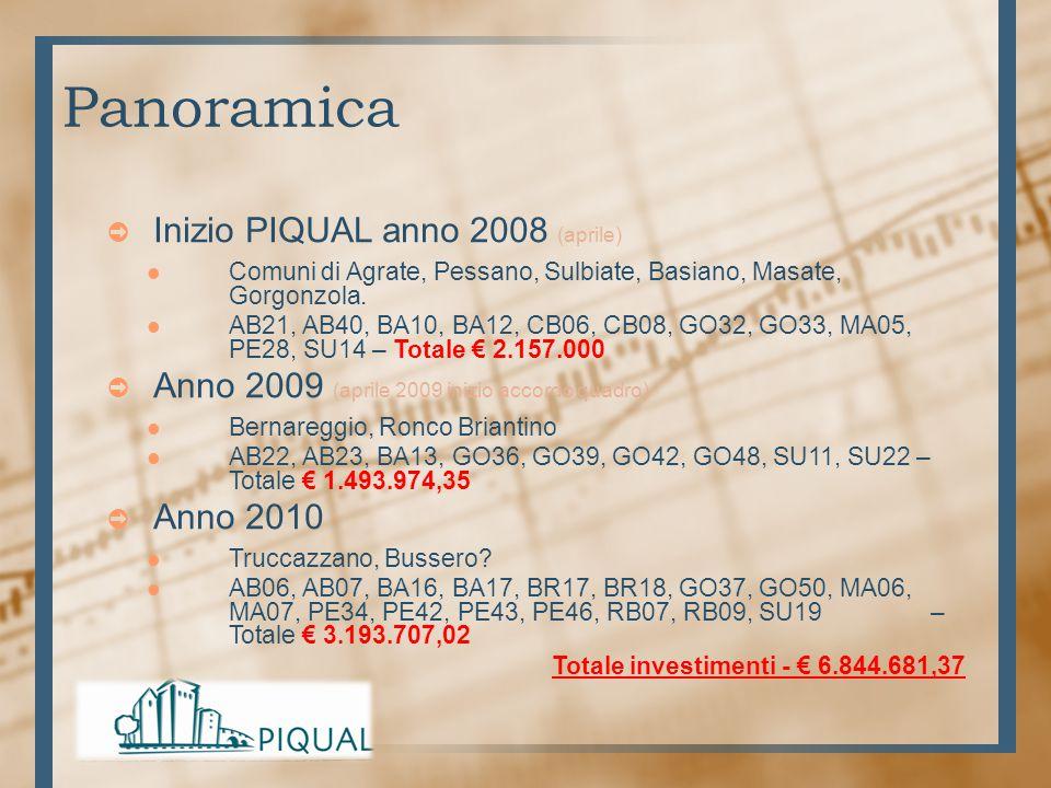 ➲ Inizio PIQUAL anno 2008 (aprile) Comuni di Agrate, Pessano, Sulbiate, Basiano, Masate, Gorgonzola. AB21, AB40, BA10, BA12, CB06, CB08, GO32, GO33, M