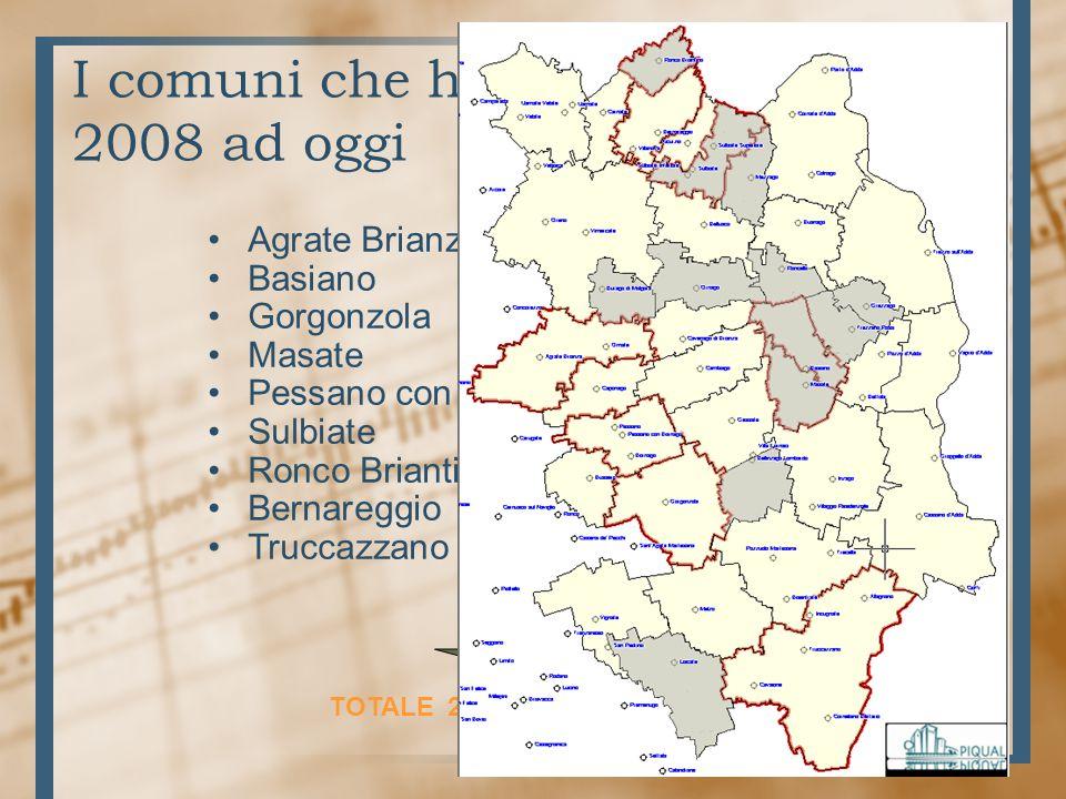 I comuni che hanno aderito dal 2008 ad oggi Agrate Brianza Km 59,8 Basiano Km 15,4 Gorgonzola Km 58,8 Masate Km 15,0 Pessano con Bornago Km 35,6 Sulbi