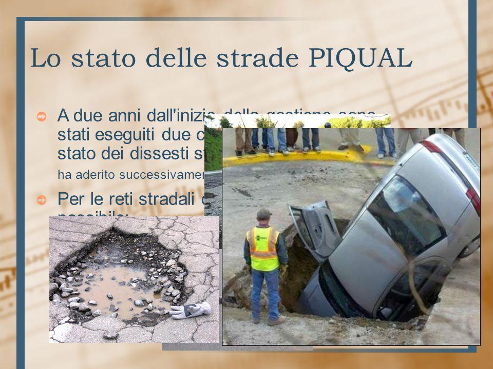 ➲ A due anni dall inizio della gestione sono stati eseguiti due consecutivi rilievi dello stato dei dissesti stradali (tranne Truccazzano che ha aderito successivamente).