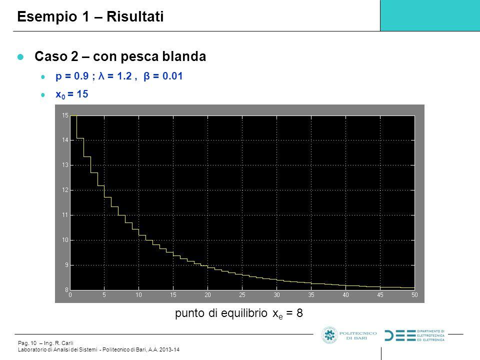 Pag. 10 – Ing. R. Carli Laboratorio di Analisi dei Sistemi - Politecnico di Bari, A.A. 2013-14 Esempio 1 – Risultati Caso 2 – con pesca blanda p = 0.9