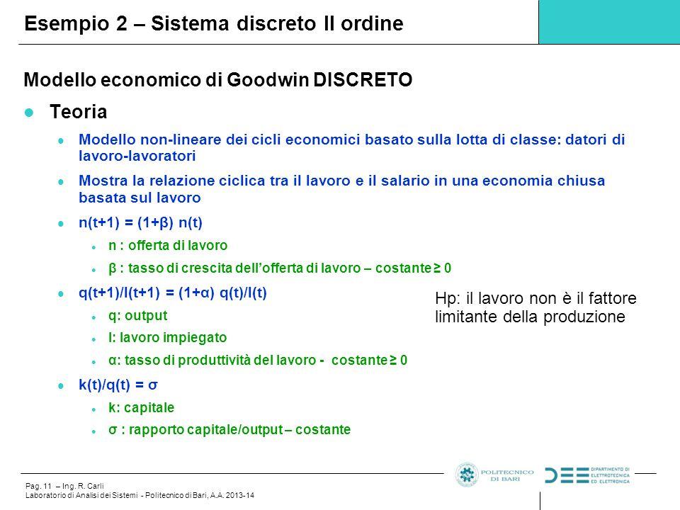 Pag. 11 – Ing. R. Carli Laboratorio di Analisi dei Sistemi - Politecnico di Bari, A.A. 2013-14 Modello economico di Goodwin DISCRETO Teoria Modello no