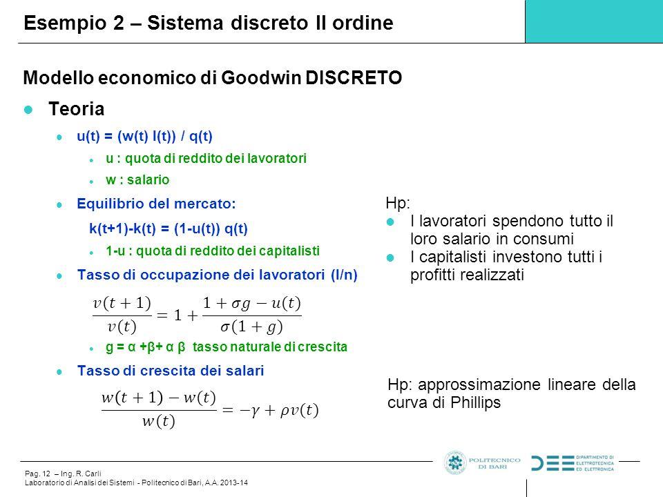 Pag. 12 – Ing. R. Carli Laboratorio di Analisi dei Sistemi - Politecnico di Bari, A.A. 2013-14 Modello economico di Goodwin DISCRETO Teoria u(t) = (w(