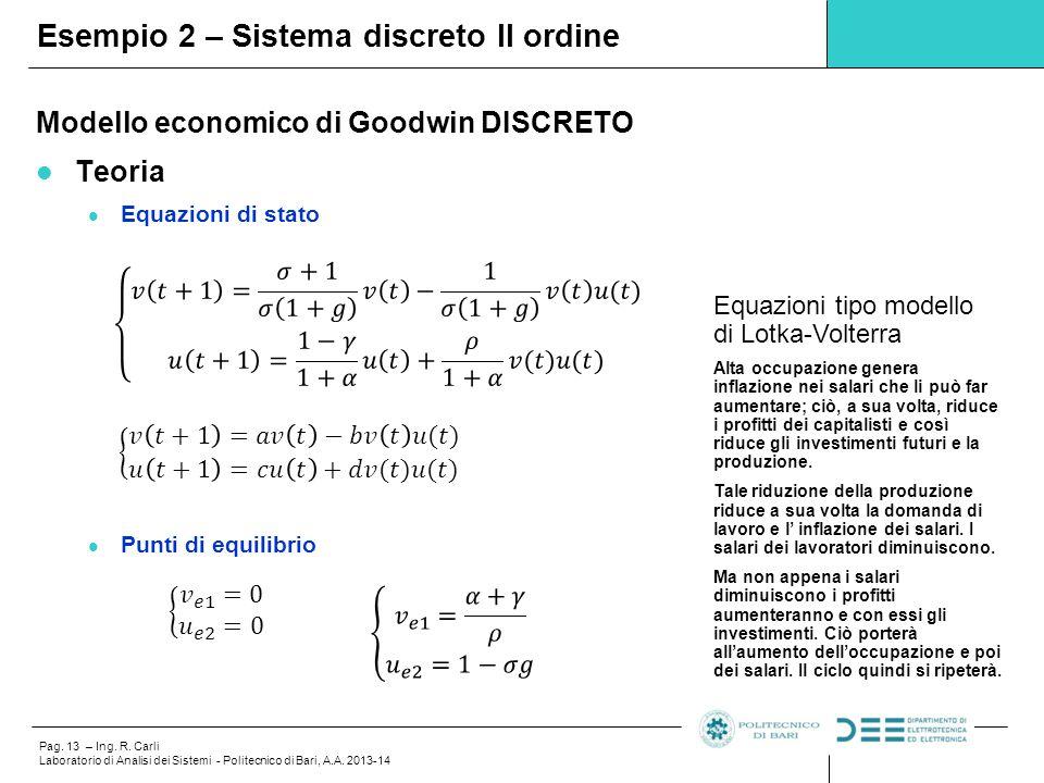 Pag. 13 – Ing. R. Carli Laboratorio di Analisi dei Sistemi - Politecnico di Bari, A.A. 2013-14 Modello economico di Goodwin DISCRETO Teoria Equazioni