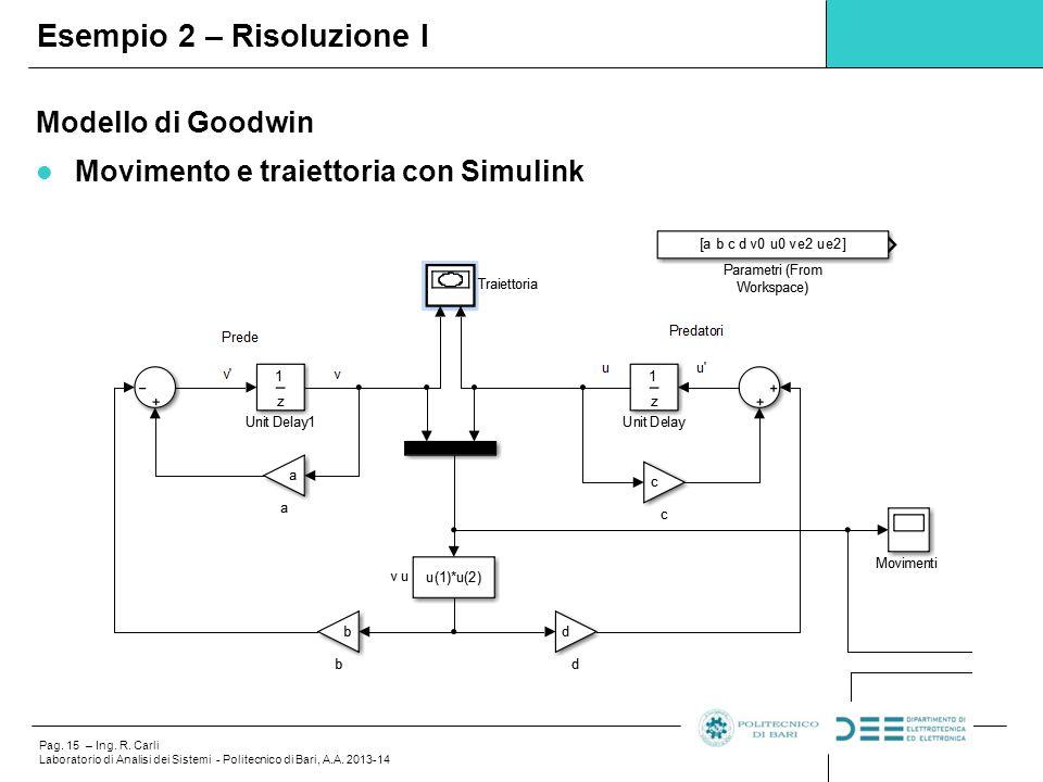 Pag. 15 – Ing. R. Carli Laboratorio di Analisi dei Sistemi - Politecnico di Bari, A.A. 2013-14 Modello di Goodwin Movimento e traiettoria con Simulink