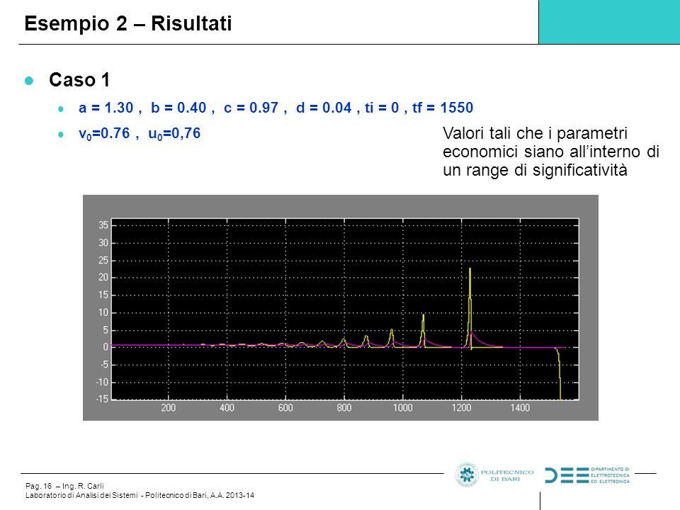 Pag. 16 – Ing. R. Carli Laboratorio di Analisi dei Sistemi - Politecnico di Bari, A.A. 2013-14 Caso 1 a = 1.30, b = 0.40, c = 0.97, d = 0.04, ti = 0,