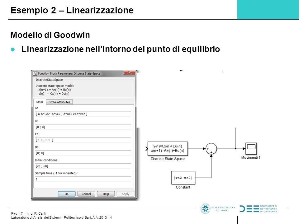 Pag. 17 – Ing. R. Carli Laboratorio di Analisi dei Sistemi - Politecnico di Bari, A.A. 2013-14 Modello di Goodwin Linearizzazione nell'intorno del pun