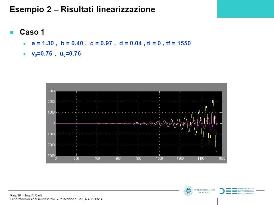 Pag. 18 – Ing. R. Carli Laboratorio di Analisi dei Sistemi - Politecnico di Bari, A.A. 2013-14 Caso 1 a = 1.30, b = 0.40, c = 0.97, d = 0.04, ti = 0,
