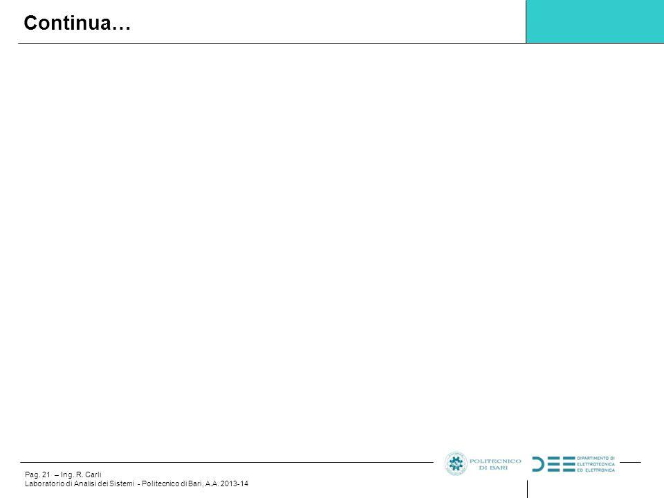 Pag. 21 – Ing. R. Carli Laboratorio di Analisi dei Sistemi - Politecnico di Bari, A.A. 2013-14 Continua…